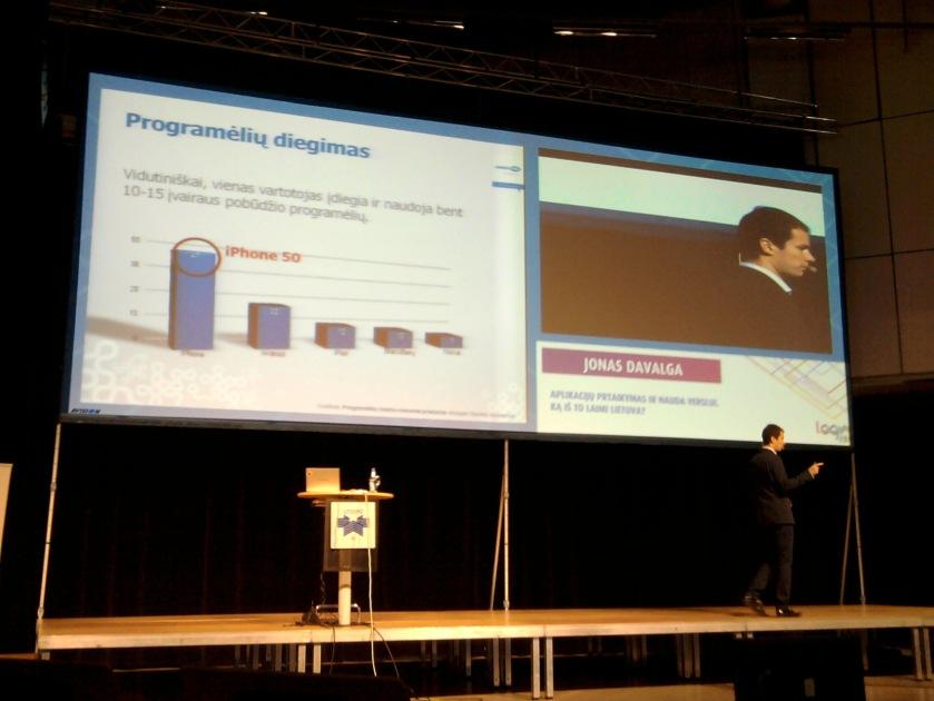 """Jonas Davalga """"Aplikacijų pritaikymas ir nauda verslui. Ką iš to laimi Lietuva?"""", Login 2011"""