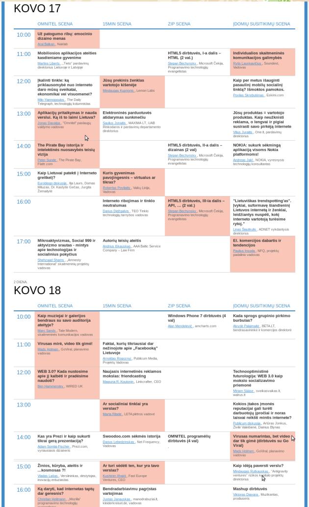 Login 2011 programa