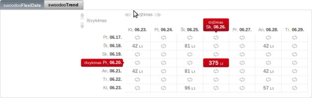 Lanksčios datos Flexi Date pasirinkimas (swoodoo.com)