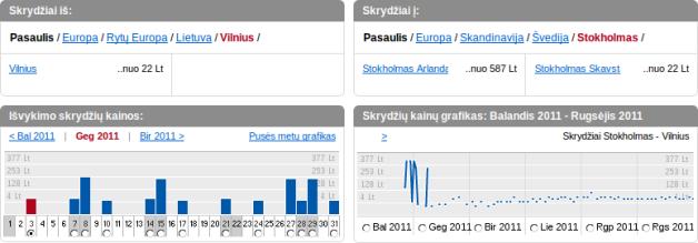 Power paieškos grafikai (swoodoo.com)
